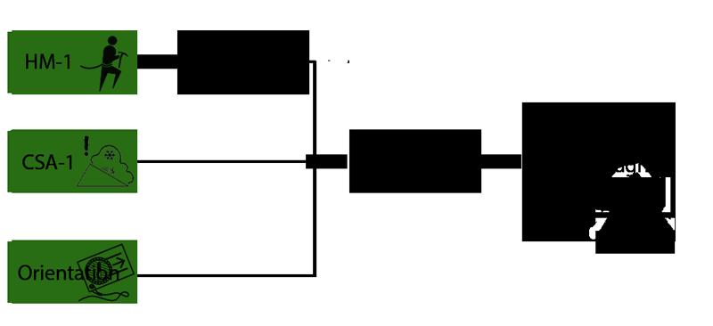 ecole-de-montagne-n3